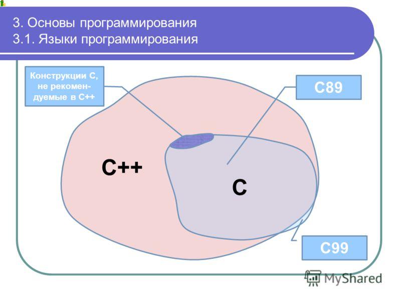 3. Основы программирования 3.1. Языки программирования C++ C C89 C99 Конструкции С, не рекомен- дуемые в С++