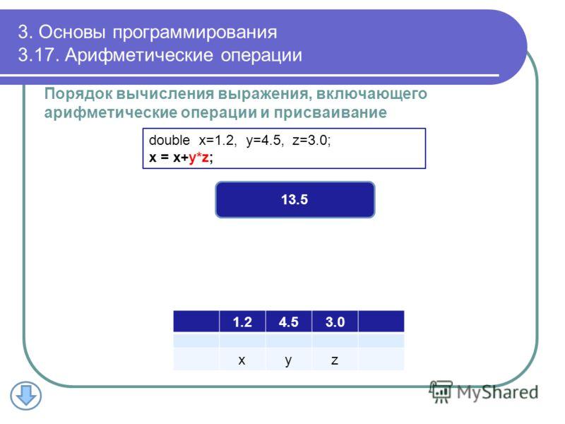 3. Основы программирования 3.17. Арифметические операции Порядок вычисления выражения, включающего арифметические операции и присваивание double x=1.2, y=4.5, z=3.0; x = x+y*z; 1.24.53.0 xyz 13.5