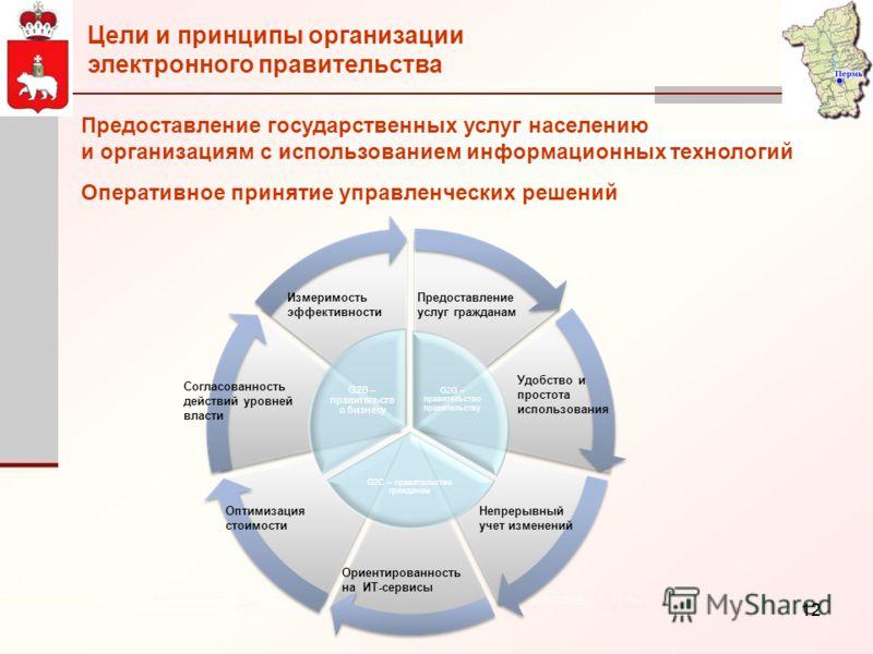 12 Цели и принципы организации электронного правительства Предоставление государственных услуг населению и организациям с использованием информационных технологий Оперативное принятие управленческих решений G2G – правительство правительству G2C – пра