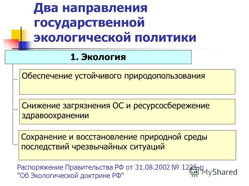Два направления государственной экологической политики Распоряжение Правительства РФ от 31.08.2002 1225-р