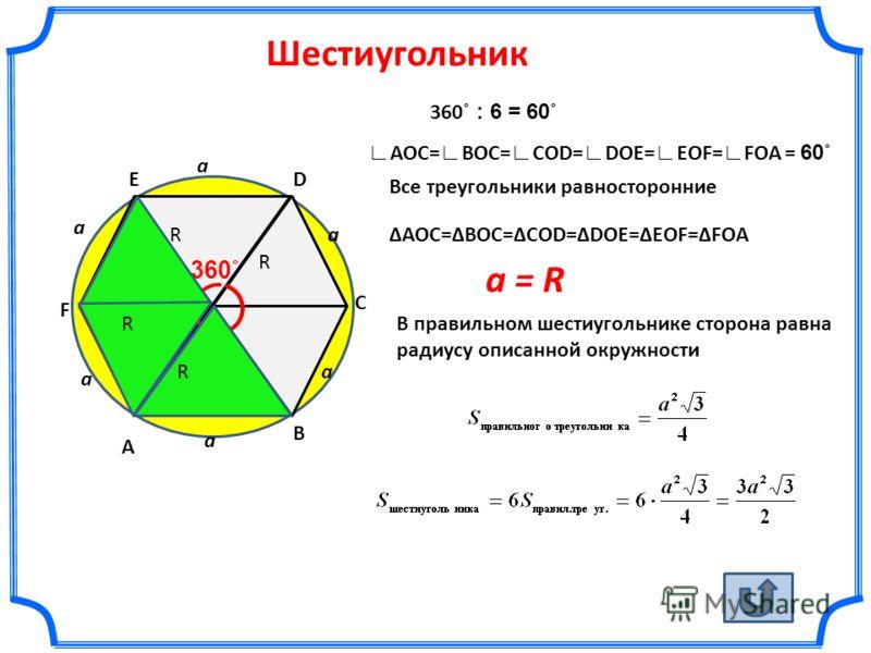 Шестиугольник а а а а а А В F ED С О 360˚ АОС=ВОС=СОD=DOE=EOF=FOA Все треугольники равносторонние R R R R a = R В правильном шестиугольнике сторона равна радиусу описанной окружности 360 ˚ : 6 = 60˚ а АОС= ВОС= СОD= DOE= EOF= FOA = 60˚
