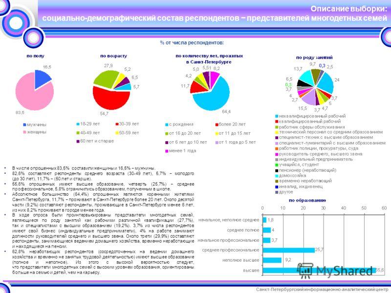 Санкт-Петербургский информационно-аналитический центр Описание выборки: социально-демографический состав респондентов представителей многодетных семей В числе опрошенных 83,5% составили женщины и 16,5% мужчины. 82,6% составляют респонденты среднего в