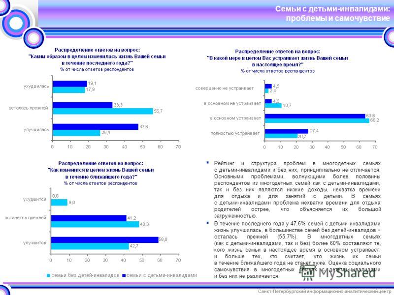 Санкт-Петербургский информационно-аналитический центр Семьи с детьми-инвалидами: проблемы и самочувствие Рейтинг и структура проблем в многодетных семьях с детьми-инвалидами и без них, принципиально не отличается. Основными проблемами, волнующими бол