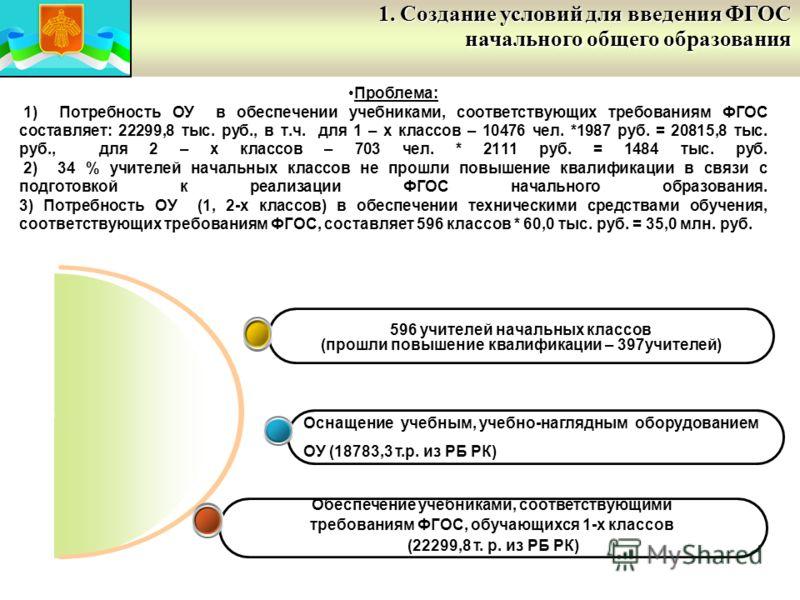Проблема: 1) Потребность ОУ в обеспечении учебниками, соответствующих требованиям ФГОС составляет: 22299,8 тыс. руб., в т.ч. для 1 – х классов – 10476 чел. *1987 руб. = 20815,8 тыс. руб., для 2 – х классов – 703 чел. * 2111 руб. = 1484 тыс. руб. 2) 3
