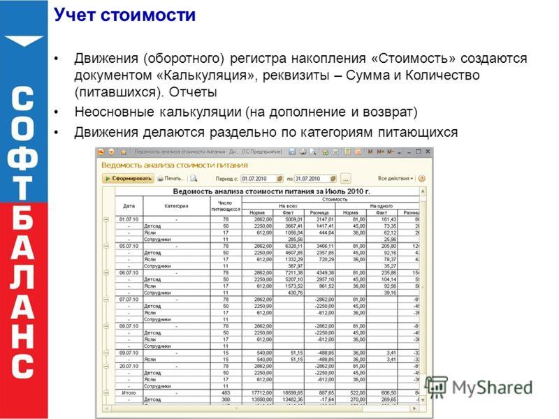 Учет стоимости Движения (оборотного) регистра накопления «Стоимость» создаются документом «Калькуляция», реквизиты – Сумма и Количество (питавшихся). Отчеты Неосновные калькуляции (на дополнение и возврат) Движения делаются раздельно по категориям пи