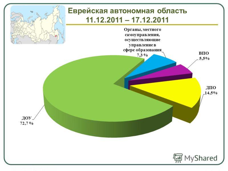 Еврейская автономная область 11.12.2011 – 17.12.2011