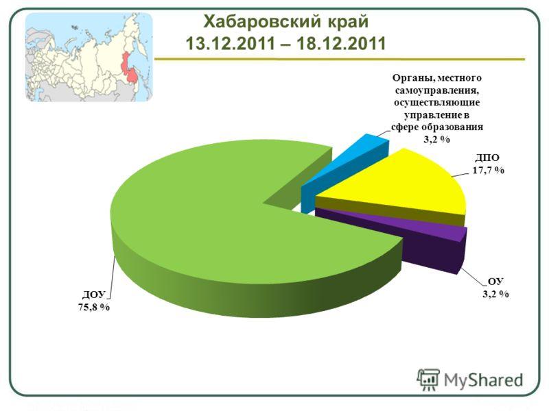 Хабаровский край 13.12.2011 – 18.12.2011