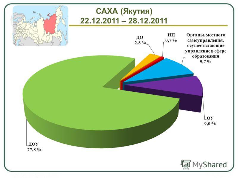 САХА (Якутия) 22.12.2011 – 28.12.2011