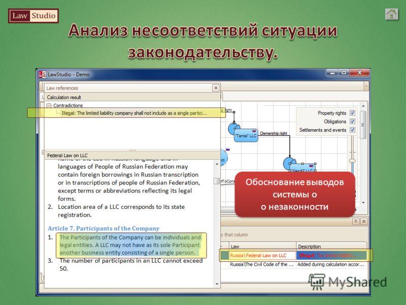 Обоснование выводов системы о о незаконности