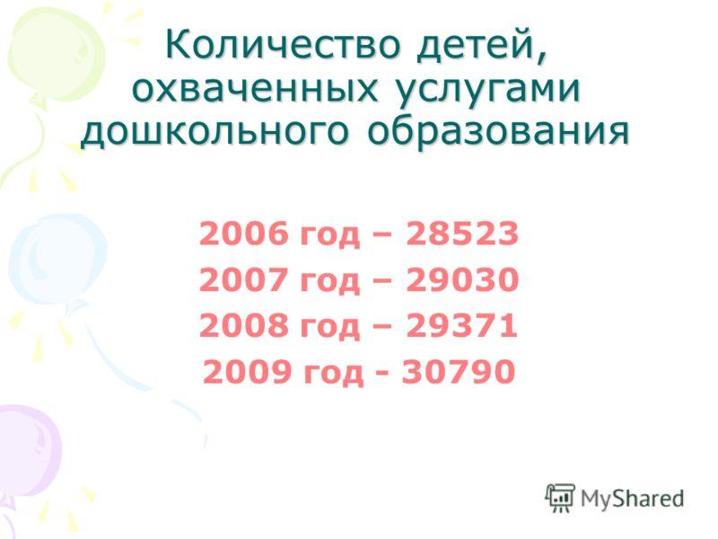 Количество детей, охваченных услугами дошкольного образования 2006 год – 28523 2007 год – 29030 2008 год – 29371 2009 год - 30790
