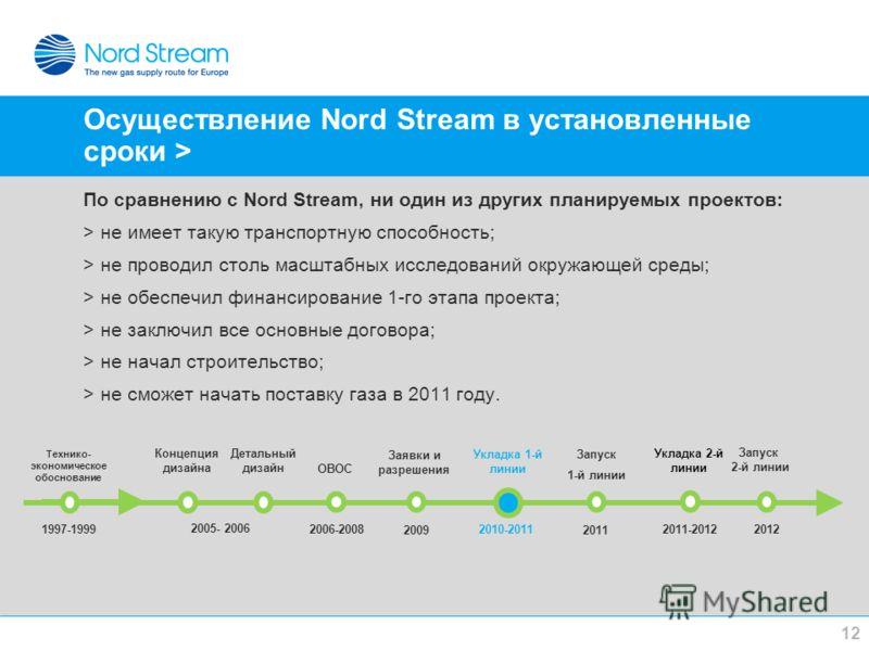 Осуществление Nord Stream в установленные сроки > По сравнению с Nord Stream, ни один из других планируемых проектов: >не имеет такую транспортную способность; >не проводил столь масштабных исследований окружающей среды; >не обеспечил финансирование