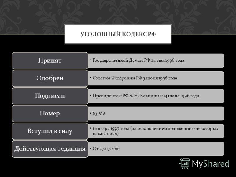 Государственной Думой РФ 24 мая 1996 года Принят Советом Федерации РФ 5 июня 1996 года Одобрен Президентом РФ Б. Н. Ельциным 13 июня 1996 года Подписан 63-ФЗ Номер 1 января 1997 года (за исключением положений о некоторых наказаниях) Вступил в силу От