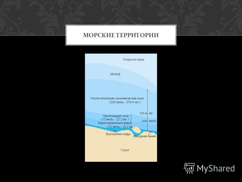 МОРСКИЕ ТЕРРИТОРИИ