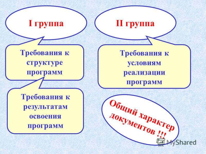 I группа Требования к структуре программ Требования к результатам освоения программ II группа Требования к условиям реализации программ Общий характер документов !!!