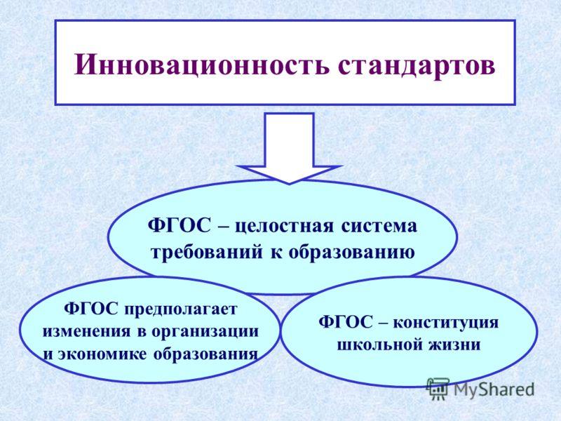 ФГОС – целостная система требований к образованию ФГОС – конституция школьной жизни ФГОС предполагает изменения в организации и экономике образования Инновационность стандартов