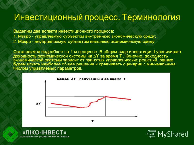 Инвестиционный процесс. Терминология Выделим два аспекта инвестиционного процесса: 1. Микро - управляемую субъектом внутреннюю экономическую среду; 2. Макро - неуправляемую субъектом внешнюю экономическую среду; Остановимся подробнее на 1-м процессе.
