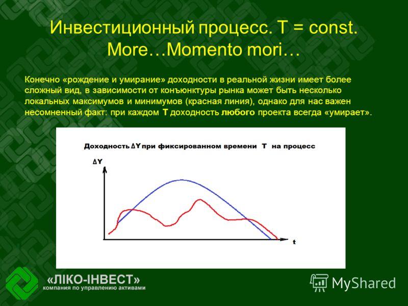 Инвестиционный процесс. Т = const. More…Momento mori… Конечно «рождение и умирание» доходности в реальной жизни имеет более сложный вид, в зависимости от конъюнктуры рынка может быть несколько локальных максимумов и минимумов (красная линия), однако
