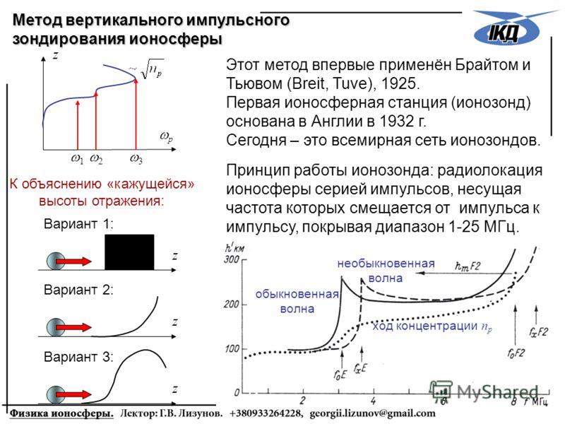 Метод вертикального импульсного зондирования ионосферы z p 1 2 3 z Вариант 1: z Вариант 2: z Вариант 3: Этот метод впервые применён Брайтом и Тьювом (Breit, Tuve), 1925. Первая ионосферная станция (ионозонд) основана в Англии в 1932 г. Сегодня – это