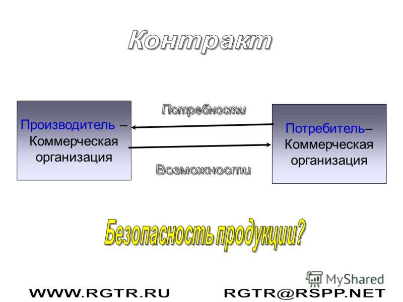 Производитель – Коммерческая организация Потребитель– Коммерческая организация
