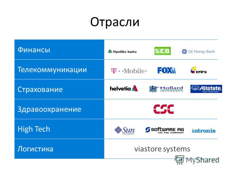 Отрасли Финансы Телекоммуникации Страхование Здравоохранение High Tech Логистикаviastore systems