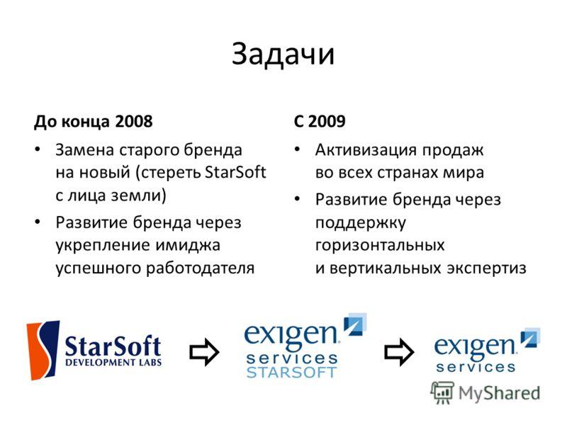 Задачи До конца 2008 Замена старого бренда на новый (стереть StarSoft с лица земли) Развитие бренда через укрепление имиджа успешного работодателя С 2009 Активизация продаж во всех странах мира Развитие бренда через поддержку горизонтальных и вертика