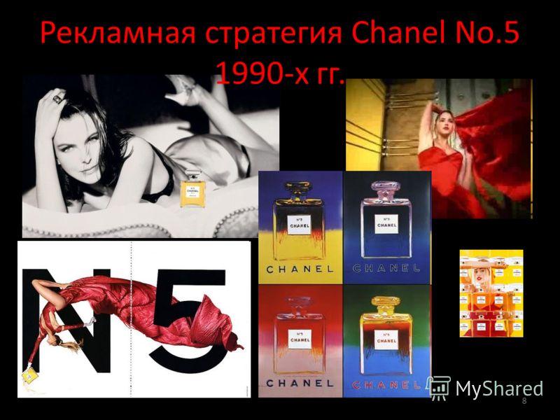 Рекламная стратегия Chanel No.5 1990-х гг. 8