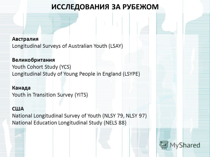 ИССЛЕДОВАНИЯ ЗА РУБЕЖОМ Австралия Longitudinal Surveys of Australian Youth (LSAY) Великобритания Youth Cohort Study (YCS) Longitudinal Study of Young People in England (LSYPE) Канада Youth in Transition Survey (YITS) США National Longitudinal Survey