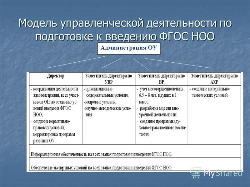 Модель управленческой деятельности по подготовке к введению ФГОС НОО Администрация ОУ
