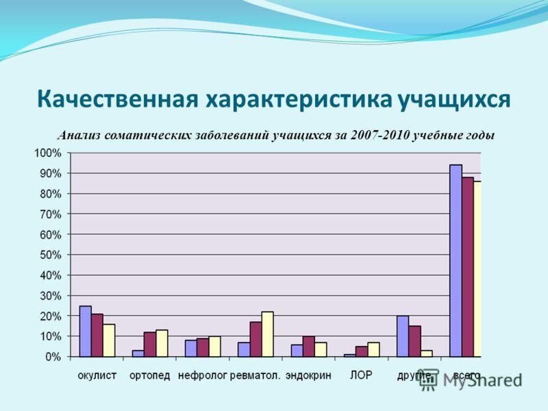Анализ соматических заболеваний учащихся за 2007-2010 учебные годы