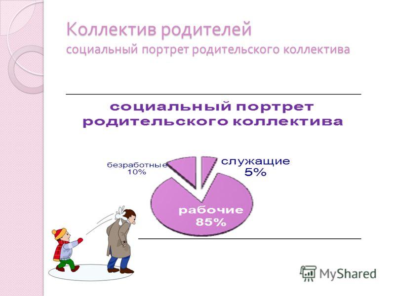 Коллектив родителей социальный портрет родительского коллектива