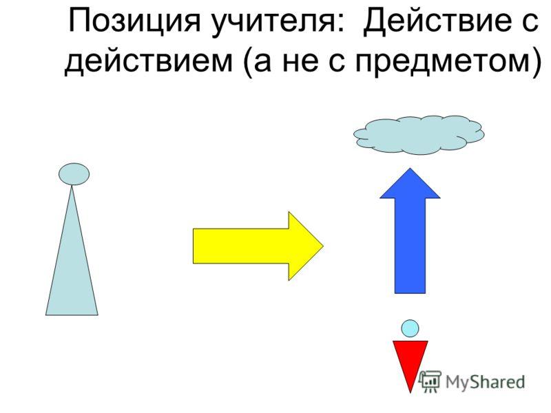 Позиция учителя: Действие с действием (а не с предметом)