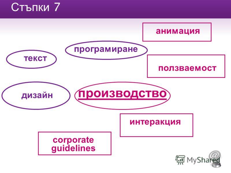 Стъпки 7 производство дизайн интеракция ползваемост програмиране corporate guidelines текст анимация