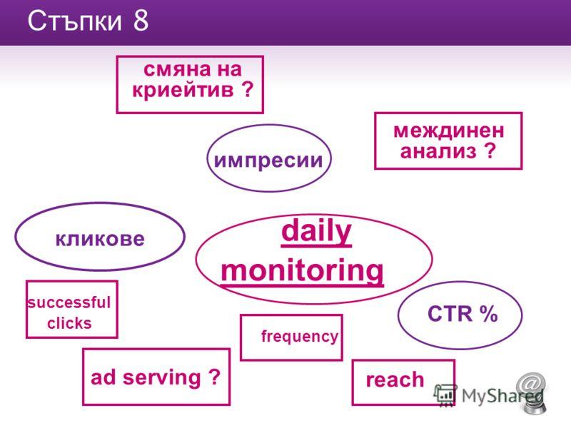 Стъпки 8 daily monitoring междинен анализ ? импресии кликове ad serving ? смяна на криейтив ? successful clicks frequency reach CTR %