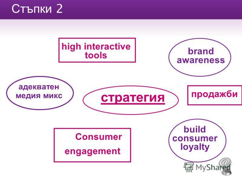 Стъпки 2 стратегия адекватен медия микс brand awareness build consumer loyalty Consumer engagement high interactive tools продажби
