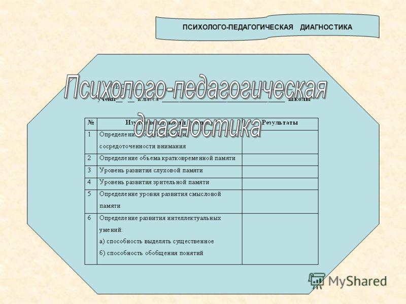 4. Диагностика мотивационной сферы 4.1. Отношение к учению Инструкция: внимательно прочитай вопросы анкеты и ответь на каждый вопрос. Что ты считаешь самым важным в школе? Почему? Какой день недели ты больше всего любишь? Почему? Что в школе для тебя