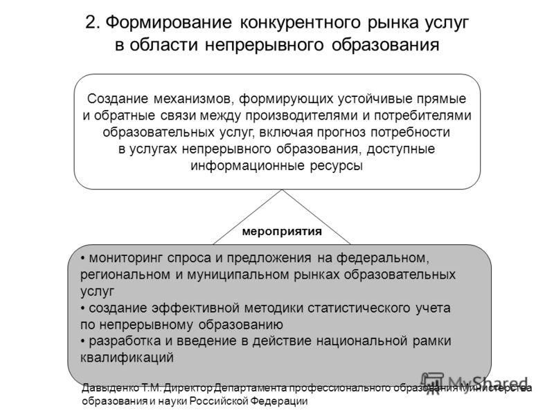 2. Формирование конкурентного рынка услуг в области непрерывного образования Создание механизмов, формирующих устойчивые прямые и обратные связи между производителями и потребителями образовательных услуг, включая прогноз потребности в услугах непрер