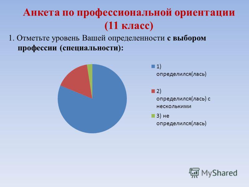 Анкета по профессиональной ориентации (11 класс) 1. Отметьте уровень Вашей определенности с выбором профессии (специальности):