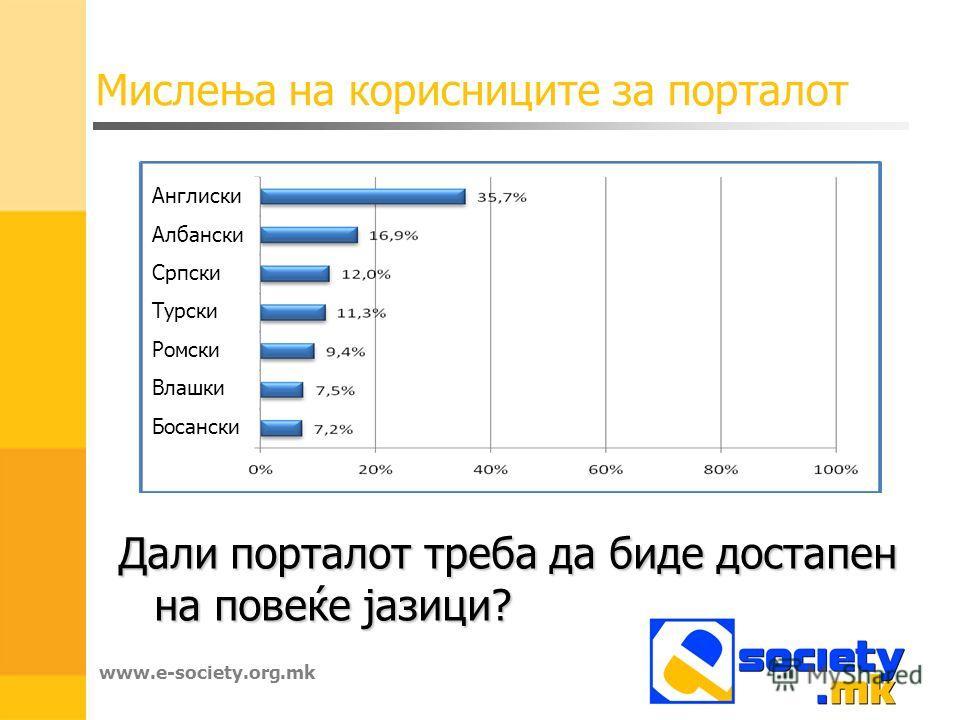 www.e-society.org.mk Мислења на корисниците за порталот Севкупна услуга од порталот (5 – многу добар, 1 – многу лош)