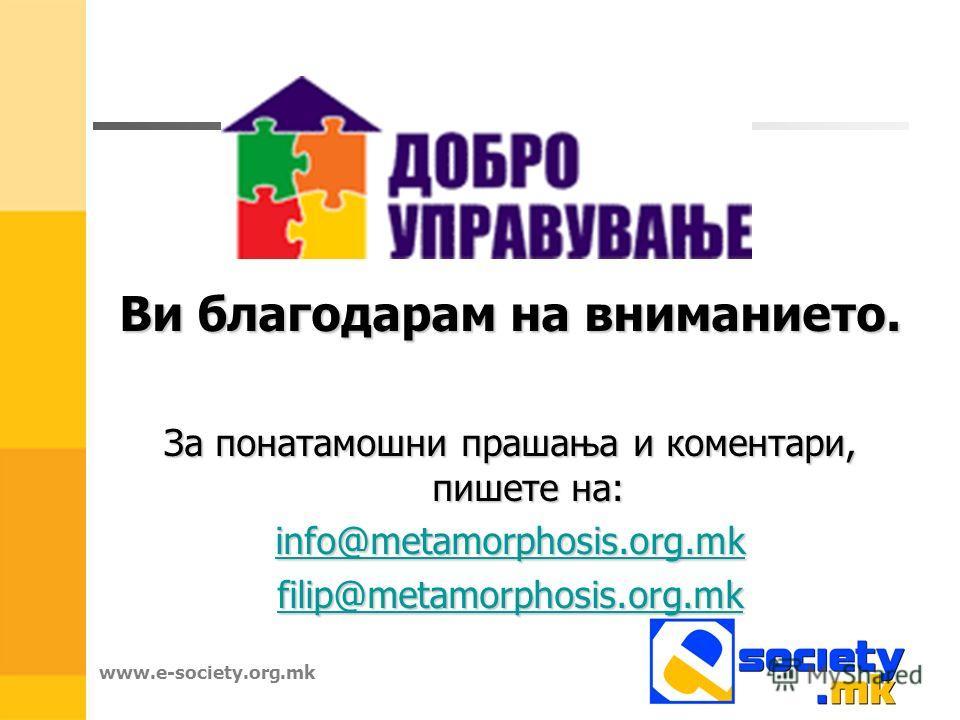 www.e-society.org.mk Прашања?