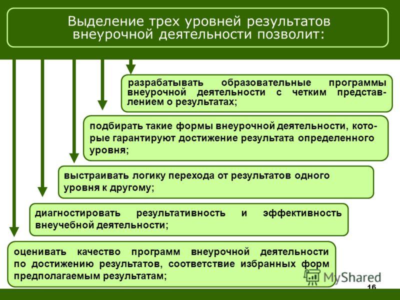 16 Выделение трех уровней результатов внеурочной деятельности позволит: разрабатывать образовательные программы внеурочной деятельности с четким представ- лением о результатах; подбирать такие формы внеурочной деятельности, кото- рые гарантируют дост
