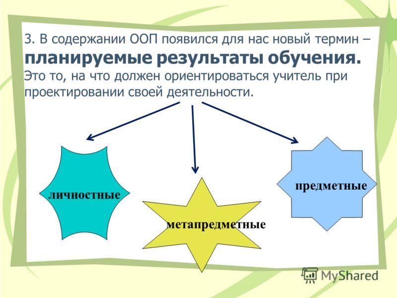 3. В содержании ООП появился для нас новый термин – планируемые результаты обучения. Это то, на что должен ориентироваться учитель при проектировании своей деятельности. личностные предметные метапредметные