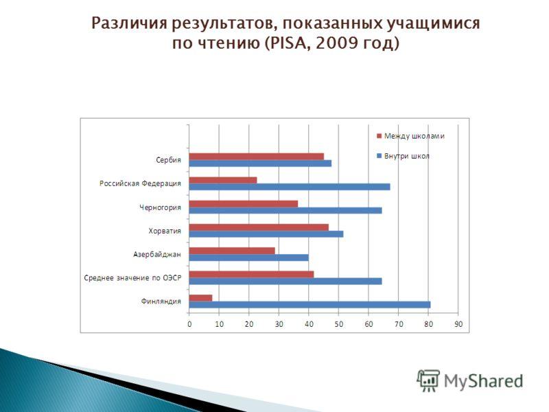 Различия результатов, показанных учащимися по чтению (PISA, 2009 год)