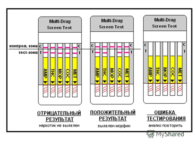 Принцип работы тест-полоски Определение основано на принципе иммунохроматографического анализа, при котором анализируемый образец абсорбируется поглощающими участками полосок; при наличии в образце определяемого наркотика (или его метаболитов) он вст