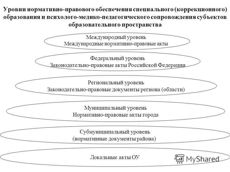 Вопросы и ответы Банк России