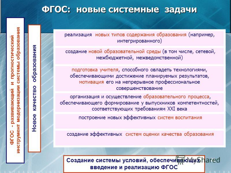 22 ФГОС: новые системные задачи ФГОС: новые системные задачи Создание системы условий, обеспечивающих введение и реализацию ФГОС реализация новых типов содержания образования (например, интегрированного) создание новой образовательной среды (в том чи