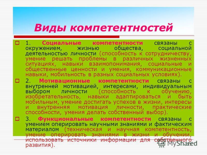 35 Виды компетентностей 1. Социальные компетентности связаны с окружением, жизнью общества, социальной деятельностью личности (способность к сотрудничеству, умение решать проблемы в различных жизненных ситуациях, навыки взаимопонимания, социальные и