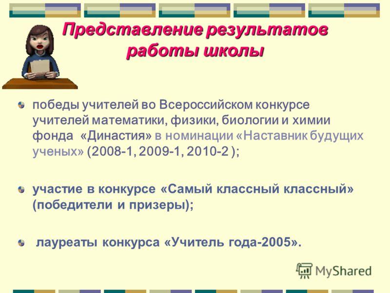 Представление результатов работы школы победы учителей во Всероссийском конкурсе учителей математики, физики, биологии и химии фонда «Династия» в номинации «Наставник будущих ученых» (2008-1, 2009-1, 2010-2 ); участие в конкурсе «Самый классный класс