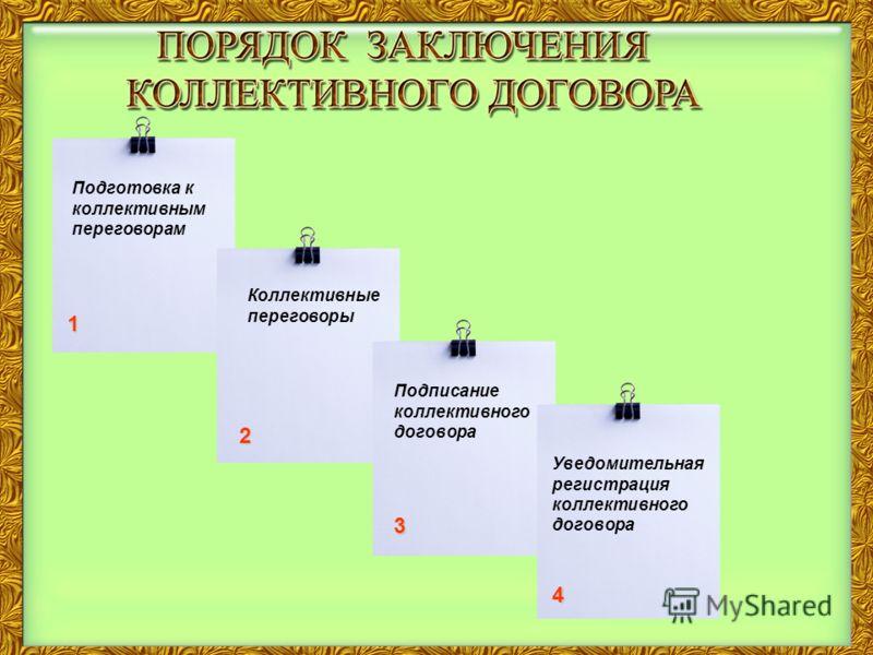 Подготовка к коллективным переговорам Коллективные переговоры Подписание коллективного договора Уведомительная регистрация коллективного договора 1 2 3 4