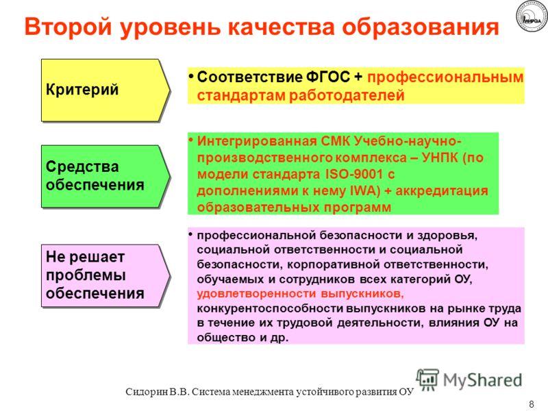 8 Второй уровень качества образования Критерий Соответствие ФГОС + профессиональным стандартам работодателей Средства обеспечения Интегрированная СМК Учебно-научно- производственного комплекса – УНПК (по модели стандарта ISO-9001 с дополнениями к нем