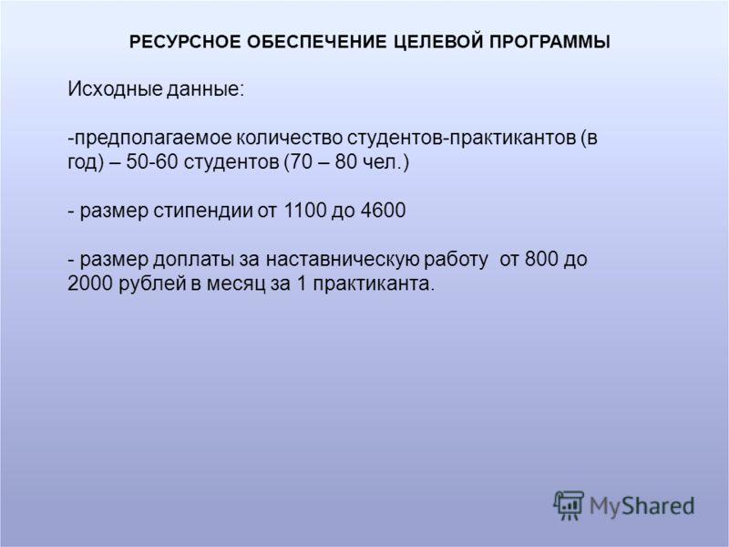 РЕСУРСНОЕ ОБЕСПЕЧЕНИЕ ЦЕЛЕВОЙ ПРОГРАММЫ Исходные данные: -предполагаемое количество студентов-практикантов (в год) – 50-60 студентов (70 – 80 чел.) - размер стипендии от 1100 до 4600 - размер доплаты за наставническую работу от 800 до 2000 рублей в м